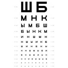 Таблица Сивцева - буквы